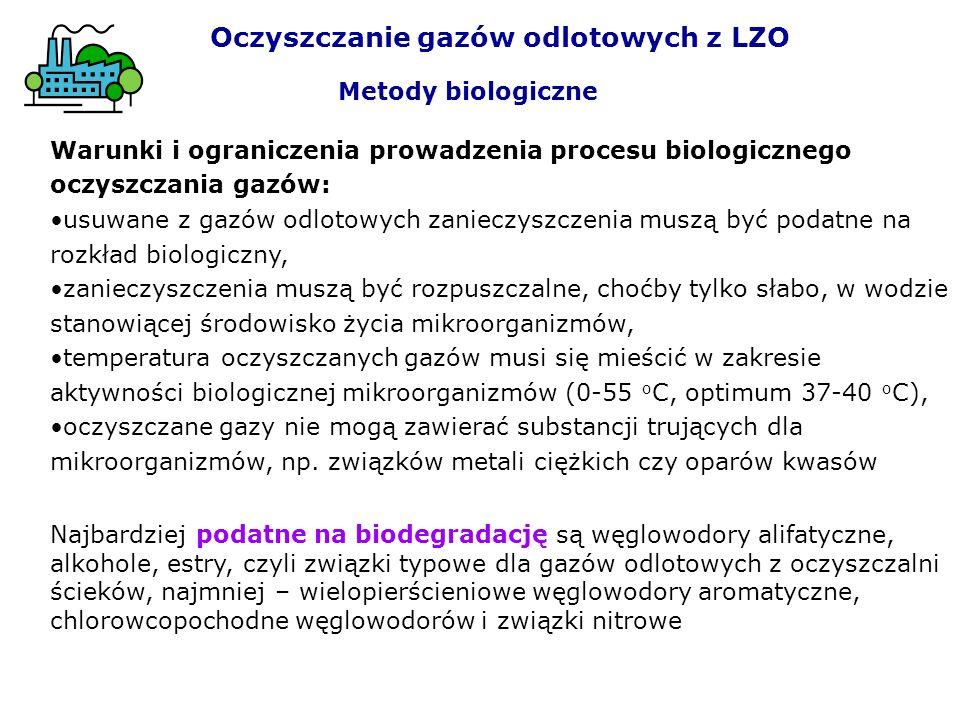 Warunki i ograniczenia prowadzenia procesu biologicznego oczyszczania gazów: usuwane z gazów odlotowych zanieczyszczenia muszą być podatne na rozkład