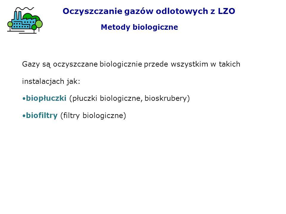 Gazy są oczyszczane biologicznie przede wszystkim w takich instalacjach jak: biopłuczki (płuczki biologiczne, bioskrubery) biofiltry (filtry biologicz