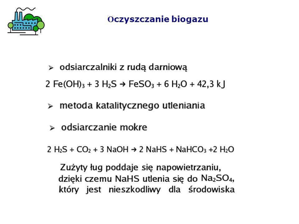 O czyszczanie biogazu