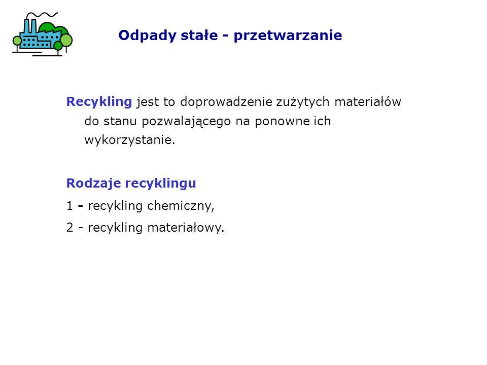 Recykling jest to doprowadzenie zużytych materiałów do stanu pozwalającego na ponowne ich wykorzystanie. Rodzaje recyklingu 1 - recykling chemiczny, 2