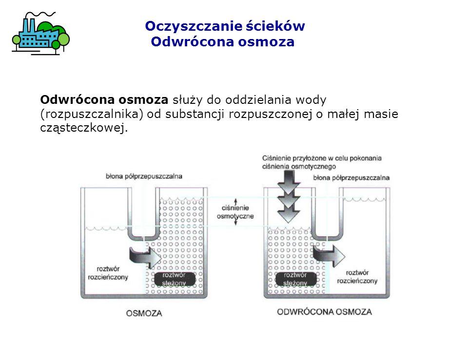 Odwrócona osmoza służy do oddzielania wody (rozpuszczalnika) od substancji rozpuszczonej o małej masie cząsteczkowej. Oczyszczanie ścieków Odwrócona o