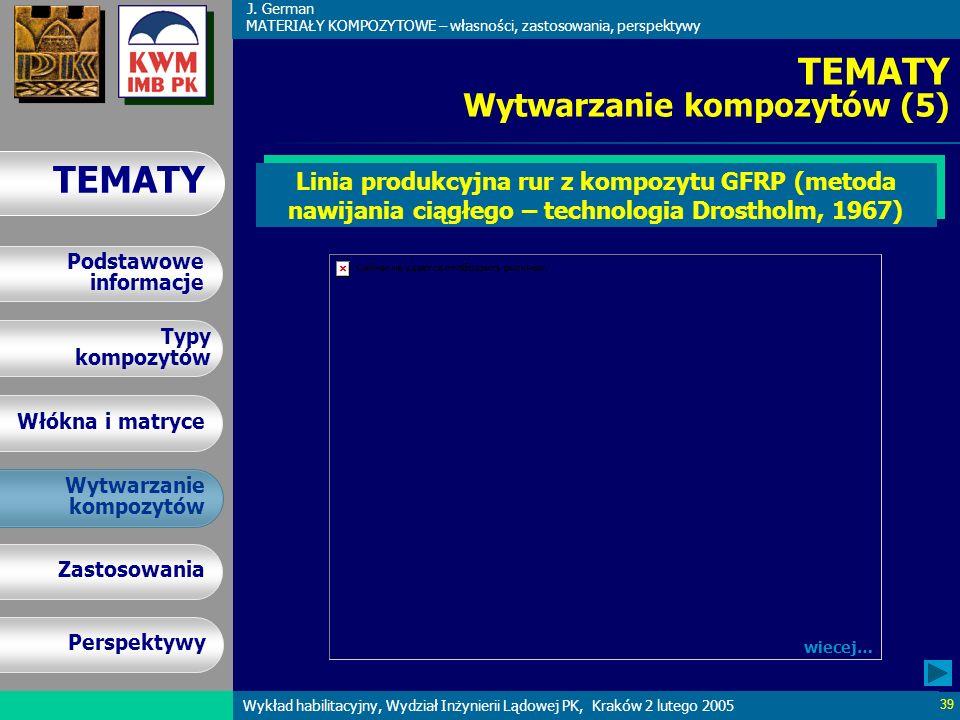 J. German MATERIAŁY KOMPOZYTOWE – własności, zastosowania, perspektywy Typy kompozytów Typy kompozytów Włókna i matryce Wytwarzanie kompozytów Wytwarz
