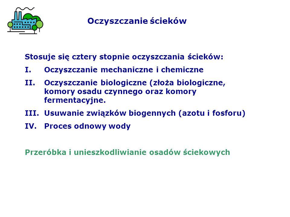 Oczyszczanie ścieków Stosuje się cztery stopnie oczyszczania ścieków: I.Oczyszczanie mechaniczne i chemiczne II.Oczyszczanie biologiczne (złoża biolog