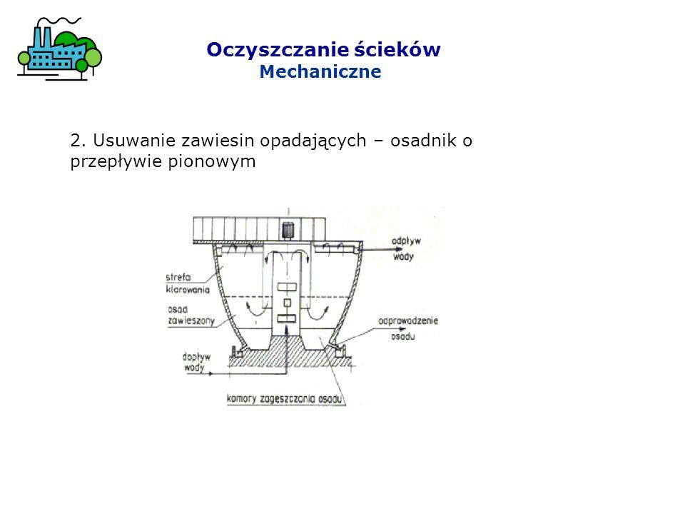2. Usuwanie zawiesin opadających – osadnik o przepływie pionowym Oczyszczanie ścieków Mechaniczne