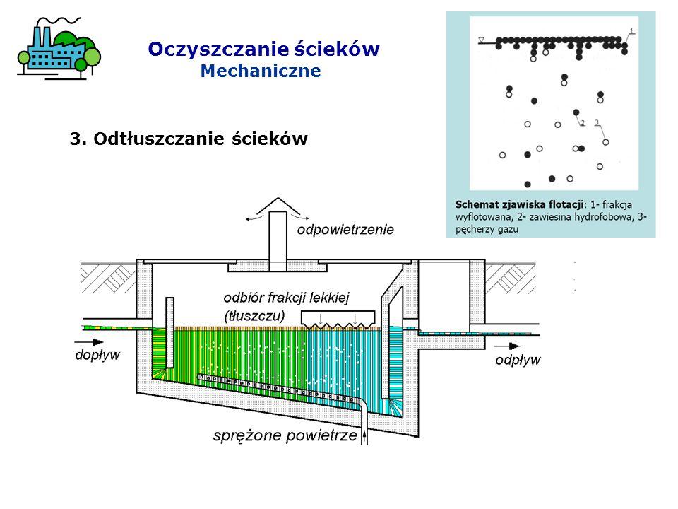 3. Odtłuszczanie ścieków Oczyszczanie ścieków Mechaniczne