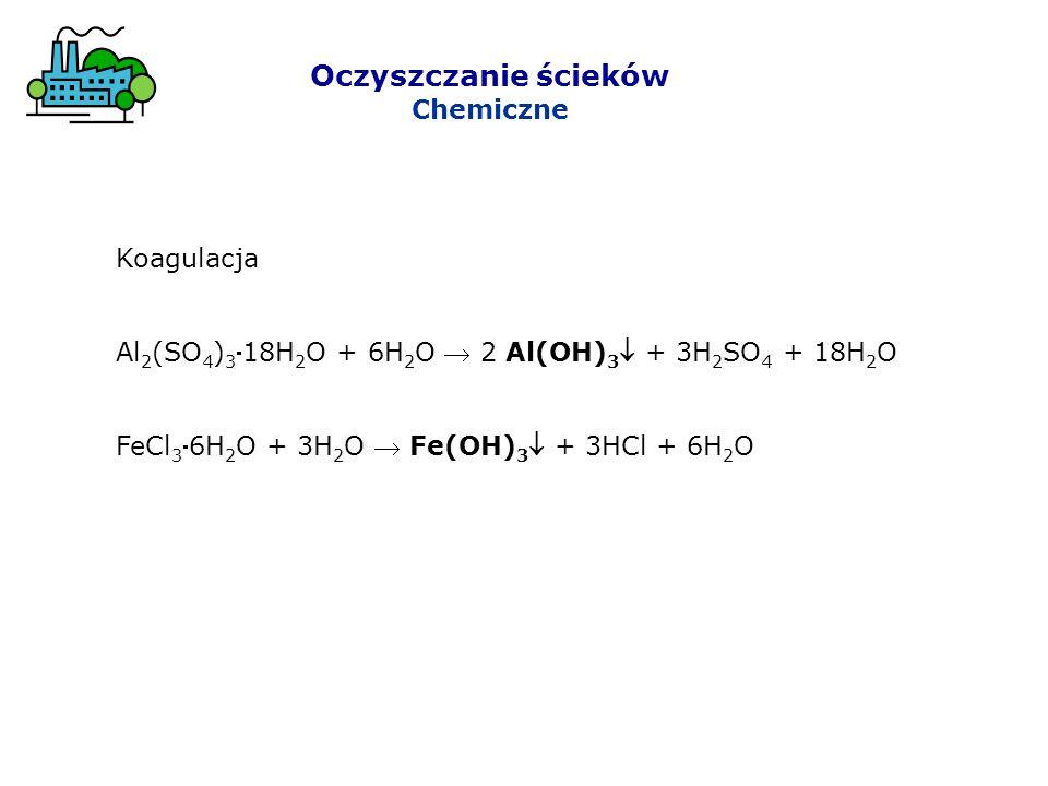Oczyszczanie ścieków Chemiczne Koagulacja Al 2 (SO 4 ) 318H 2 O + 6H 2 O 2 Al(OH) 3 + 3H 2 SO 4 + 18H 2 O FeCl 36H 2 O + 3H 2 O Fe(OH) 3 + 3HCl + 6H 2