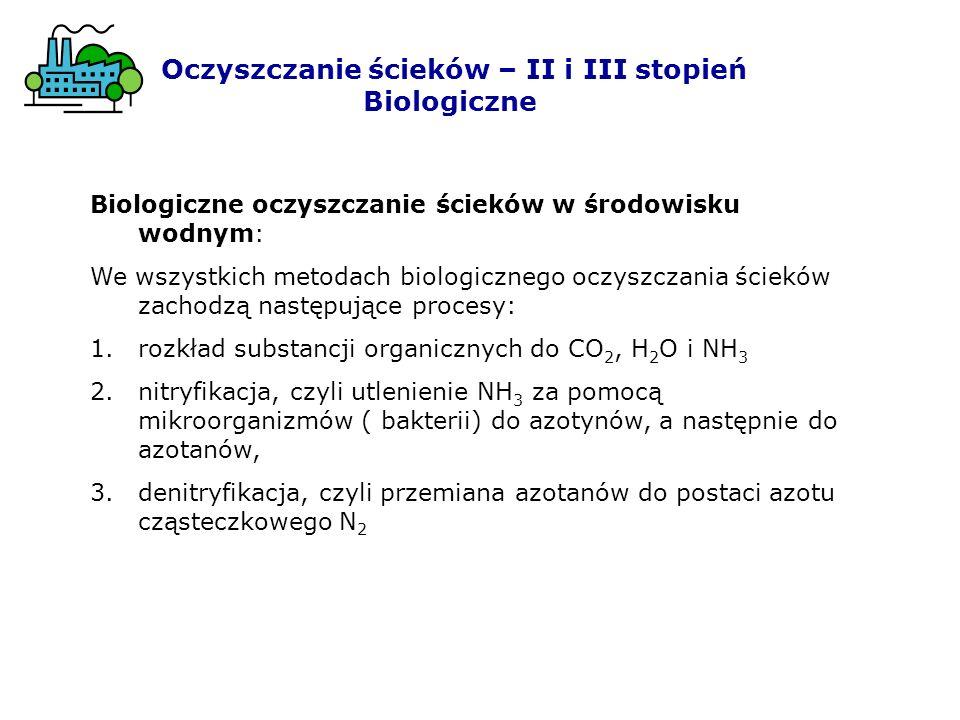 Oczyszczanie ścieków – II i III stopień Biologiczne Biologiczne oczyszczanie ścieków w środowisku wodnym: We wszystkich metodach biologicznego oczyszc