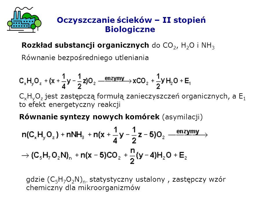 Rozkład substancji organicznych do CO 2, H 2 O i NH 3 Równanie bezpośredniego utleniania C x H y O z jest zastępczą formułą zanieczyszczeń organicznyc