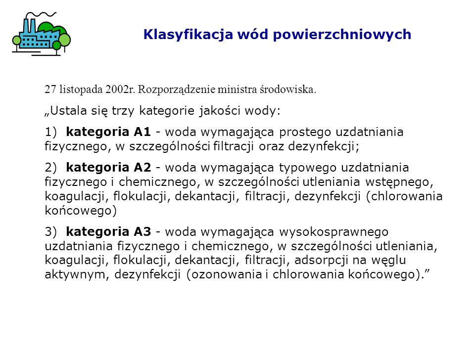 Oczyszczanie ścieków Chemiczne Al 2 (SO 4 ) 318H 2 O + 2PO 4 3- 2 AlPO 4 + 3SO 4 2- + 18H 2 O Al 2 (SO 4 ) 318H 2 O + 6H 2 O 2 Al(OH) 3 + 3H 2 SO 4 + 18H 2 O FeCl 36H 2 O +2PO 4 3- FePO 4 + 3Cl - + 6H 2 O FeCl 36H 2 O + 3H 2 O Fe(OH) 3 + 3HCl + 6H 2 O 2Ca(OH) 2 2Ca 2+ + 4OH - 2Ca 2+ +HPO 4 2- + 4OH - CaHPO 4 (OH) 2 + 2OH - CaHPO 4 (OH) 2 + 2Ca 2+ +HPO 4 2- Ca 10 (PO 4 ) 6 (OH) 2 + 6H 2 O