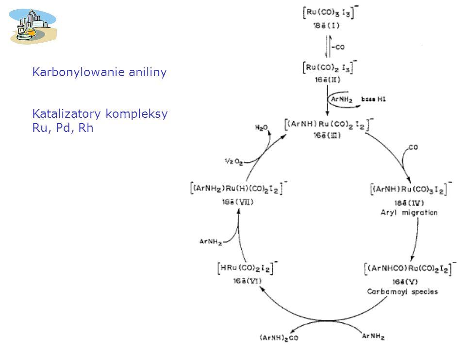 Karbonylowanie aniliny Katalizatory kompleksy Ru, Pd, Rh