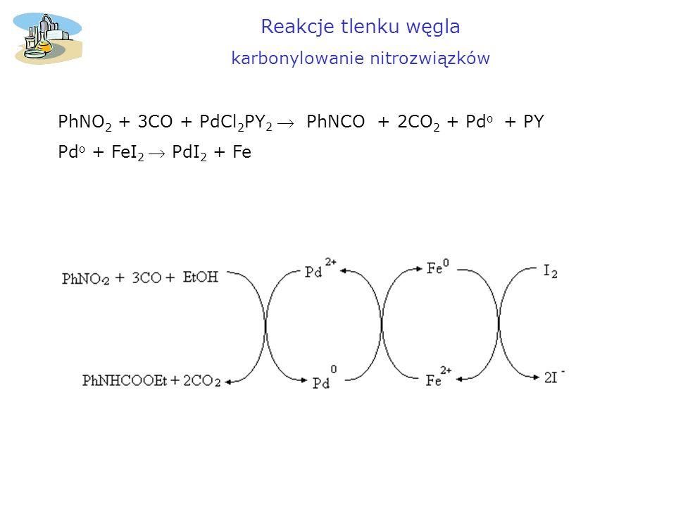 Reakcje tlenku węgla karbonylowanie nitrozwiązków PhNO 2 + 3CO + PdCl 2 PY 2 PhNCO + 2CO 2 + Pd o + PY Pd o + FeI 2 PdI 2 + Fe