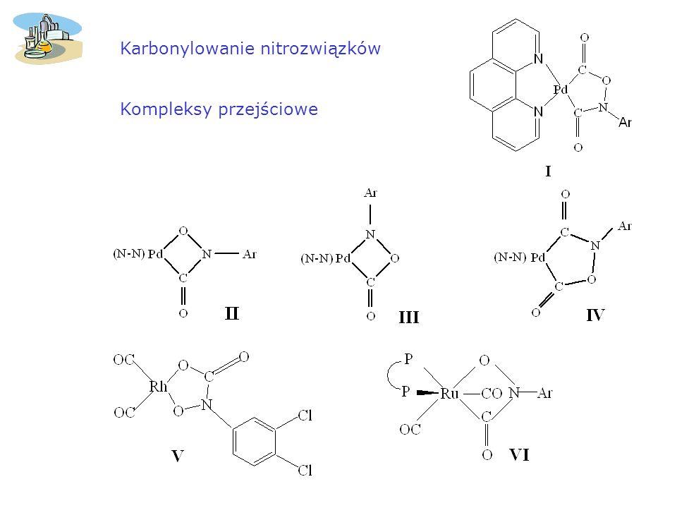 Karbonylowanie nitrozwiązków Kompleksy przejściowe
