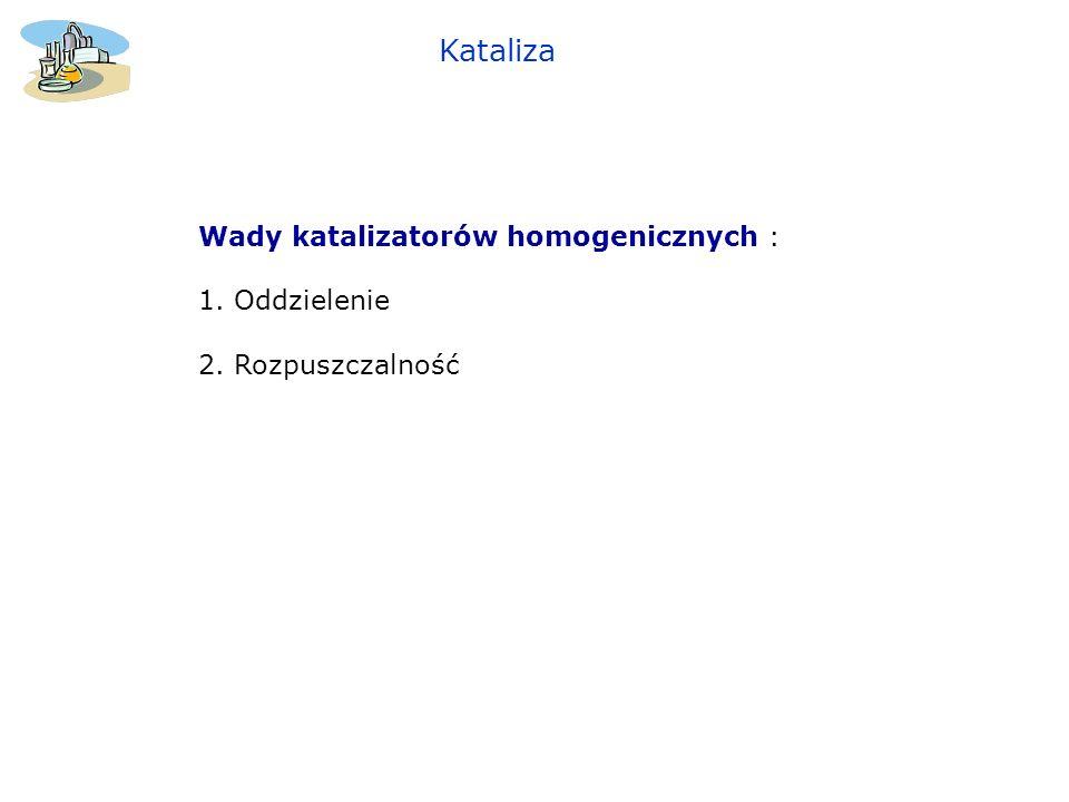 Wady katalizatorów homogenicznych : 1. Oddzielenie 2. Rozpuszczalność Kataliza