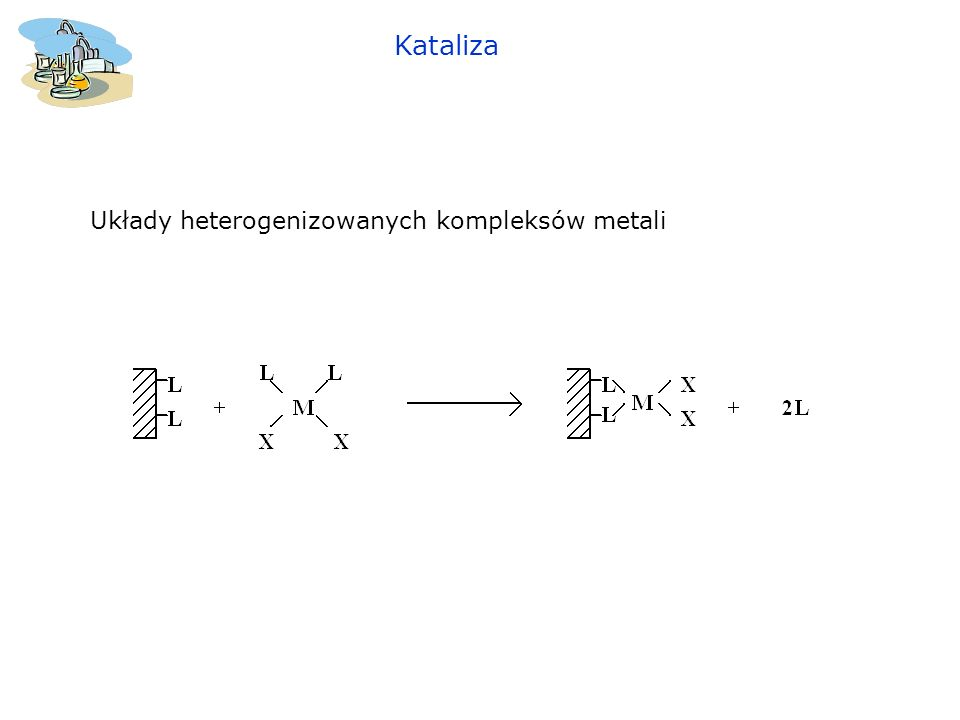Układy heterogenizowanych kompleksów metali Kataliza