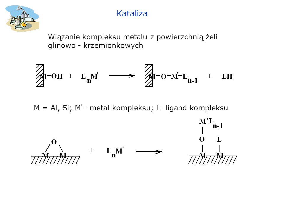 Wiązanie kompleksu metalu z powierzchnią żeli glinowo - krzemionkowych M = Al, Si; M - metal kompleksu; L- ligand kompleksu Kataliza