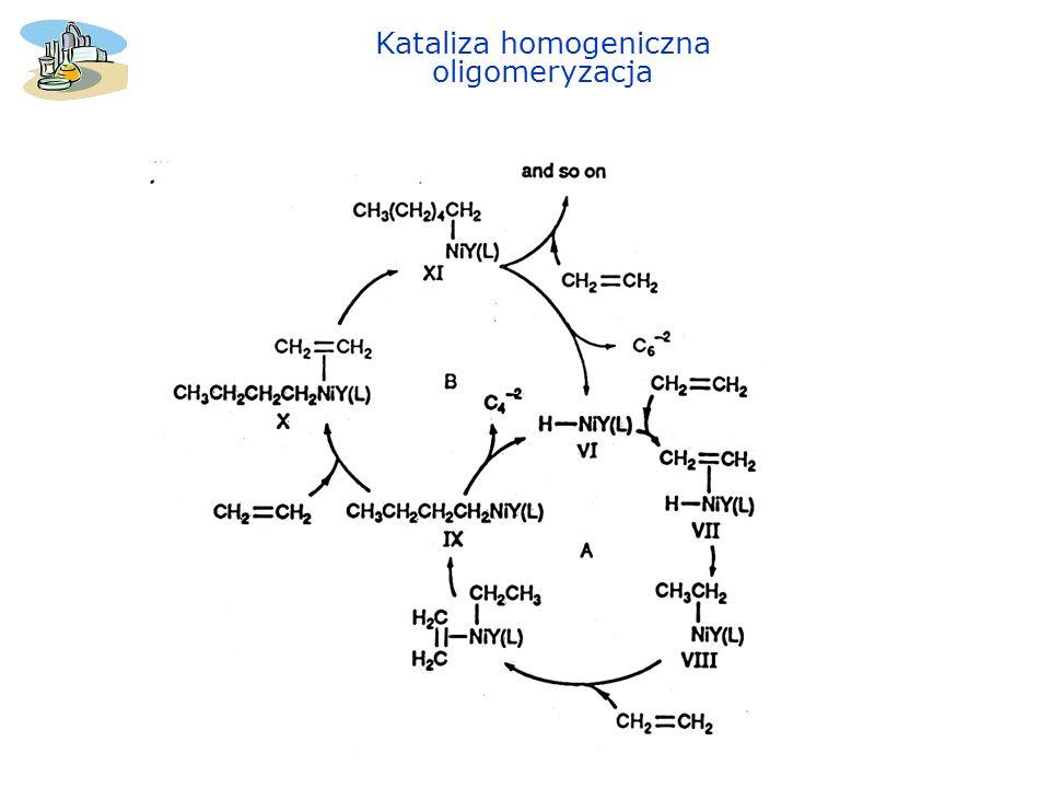 Proces otrzymywania wyższych olefin (SHOP- Shell higher olefin process).