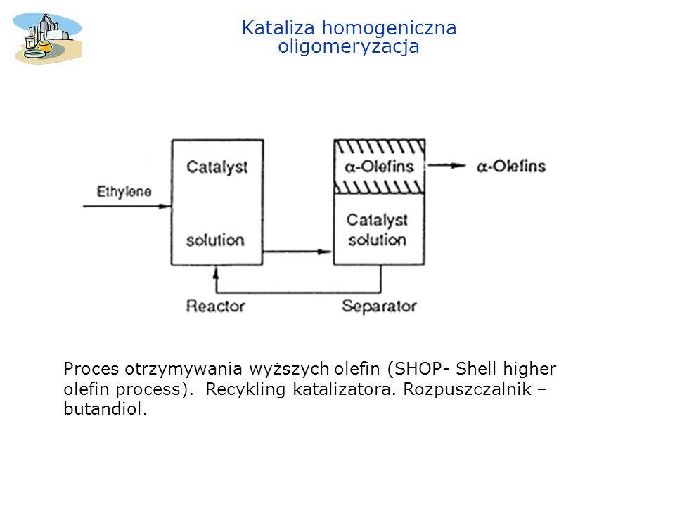 Metateza –zamknięcie pierścienia Otrzymywanie cywetonu