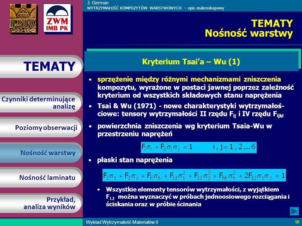 Poziomy obserwacji Nośność warstwy Nośność laminatu TEMATY Czynniki determinujące analizę Czynniki determinujące analizę Przykład, analiza wyników Prz