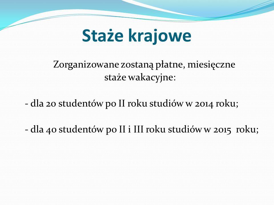 Staże krajowe Zorganizowane zostaną płatne, miesięczne staże wakacyjne: - dla 20 studentów po II roku studiów w 2014 roku; - dla 40 studentów po II i