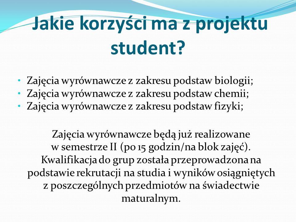 Jakie korzyści ma z projektu student? Zajęcia wyrównawcze z zakresu podstaw biologii; Zajęcia wyrównawcze z zakresu podstaw chemii; Zajęcia wyrównawcz