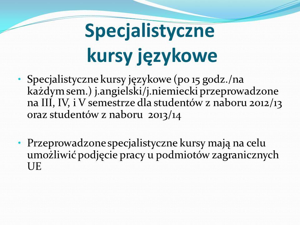 Specjalistyczne kursy językowe Specjalistyczne kursy językowe (po 15 godz./na każdym sem.) j.angielski/j.niemiecki przeprowadzone na III, IV, i V seme