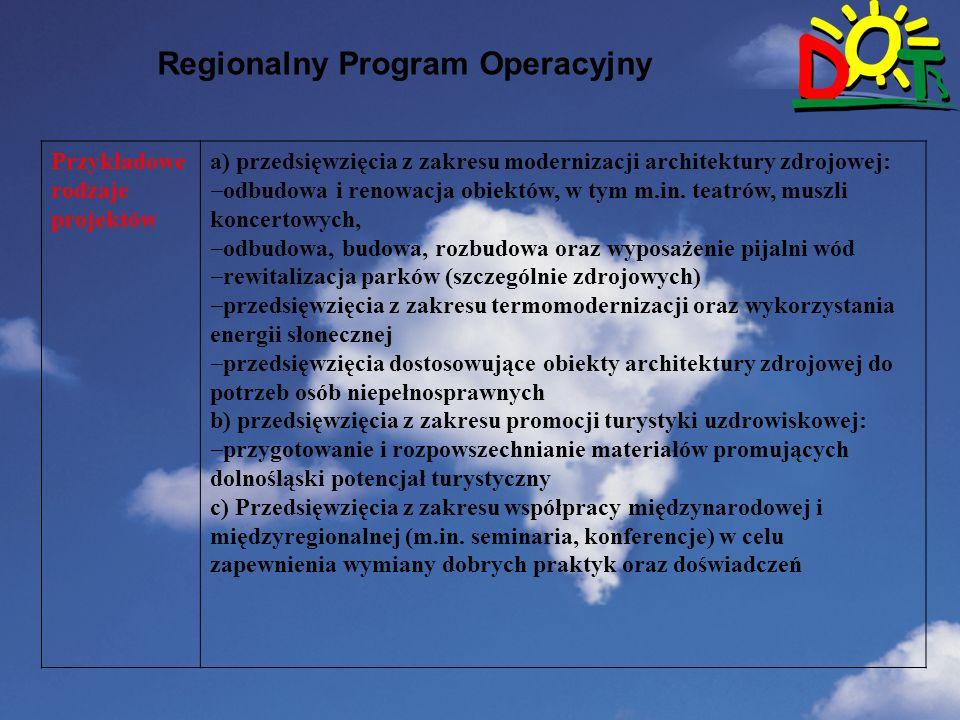 Wstep Regionalny Program Operacyjny Turystyka uzdrowiskowa - 15 108 805 EUR Zakładany wzrost wydatków na turystykę Dolnego Śląska w latach 2008-2013 Cel: Celem działania jest wzrost poziomu konkurencyjności miejscowości uzdrowiskowych na Dolnym Śląsku względem innych uzdrowisk w kraju i za granicą.
