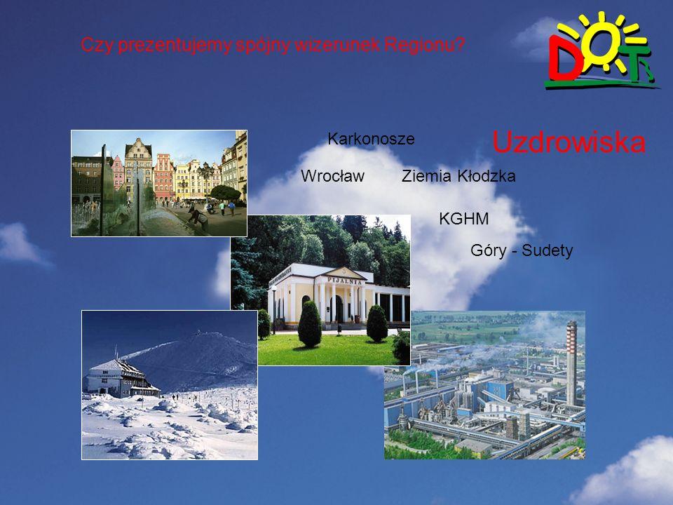 Wstep Karkonosze Wrocław KGHM Góry - Sudety Czy prezentujemy spójny wizerunek Regionu.