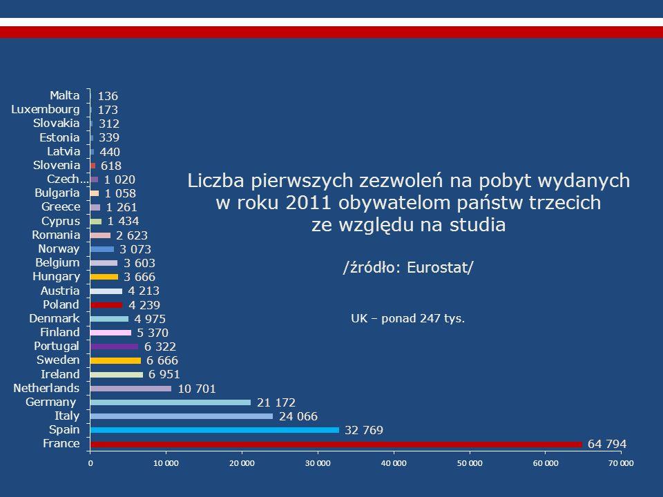 Problemy badawcze – w jakim stopniu polityka państwa wpływa na zwiększanie zainteresowania podejmowaniem studiów przez obywateli państw trzecich; W jakiej skali migracje edukacyjne do UE są wykorzystywane do celów innych niż nauka; Osiąganie równowagi pomiędzy przyciąganiem zagranicznych studentów a zapobieganiem nadużywania ścieżki studenckiej wyzwaniem dla polityki imigracyjnej Wspólne specyfikacje dla wszystkich państw uczestniczących w badaniu