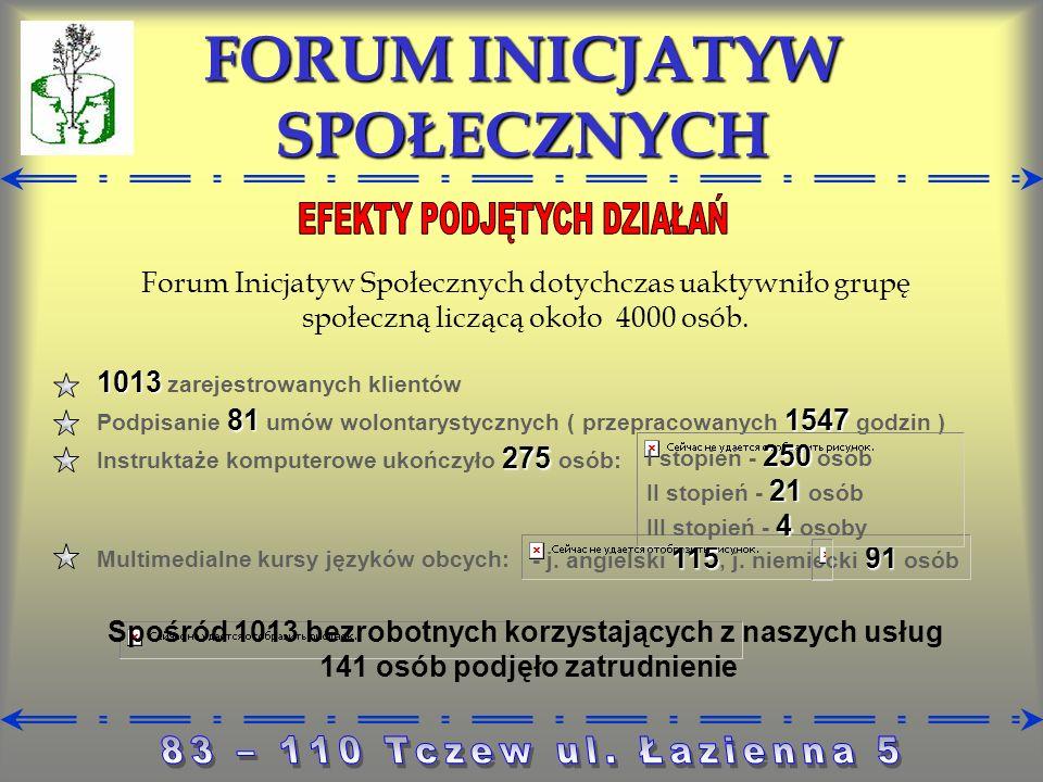 1013 1013 zarejestrowanych klientów 811547 Podpisanie 81 umów wolontarystycznych ( przepracowanych 1547 godzin ) 275 Instruktaże komputerowe ukończyło