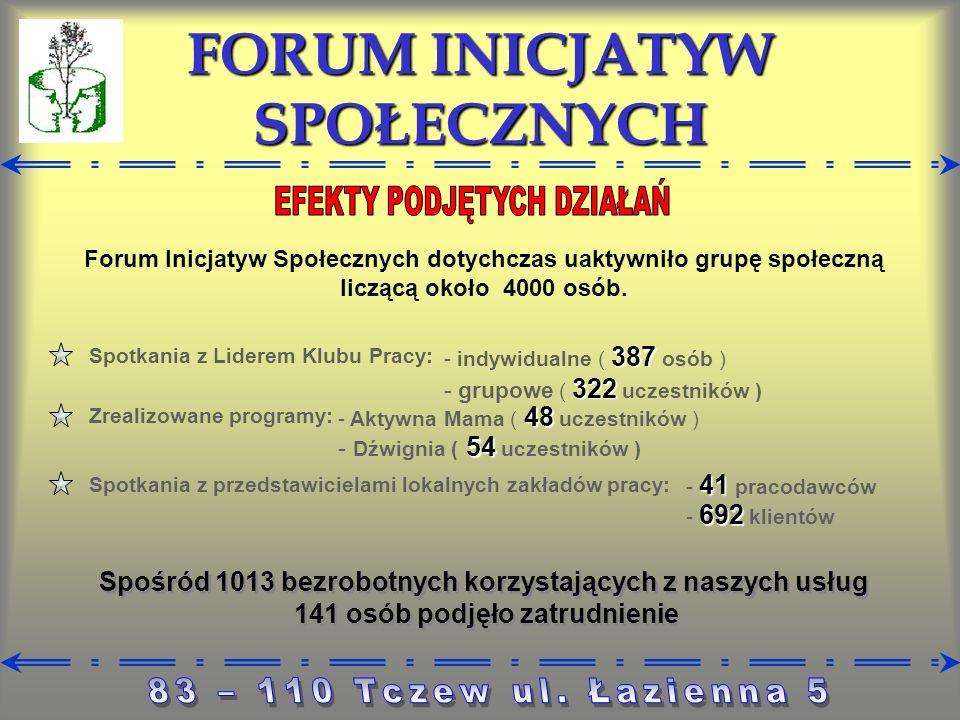 Spotkania z przedstawicielami lokalnych zakładów pracy: Spotkania z Liderem Klubu Pracy: 387 - indywidualne ( 387 osób ) 322 - grupowe ( 322 uczestnik