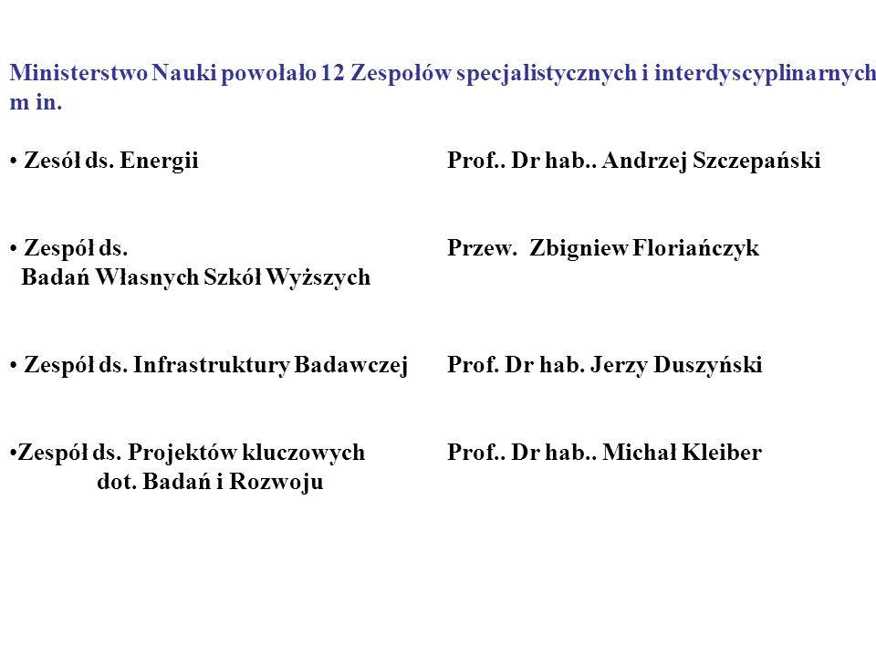 Ministerstwo Nauki powołało 12 Zespołów specjalistycznych i interdyscyplinarnych m in.