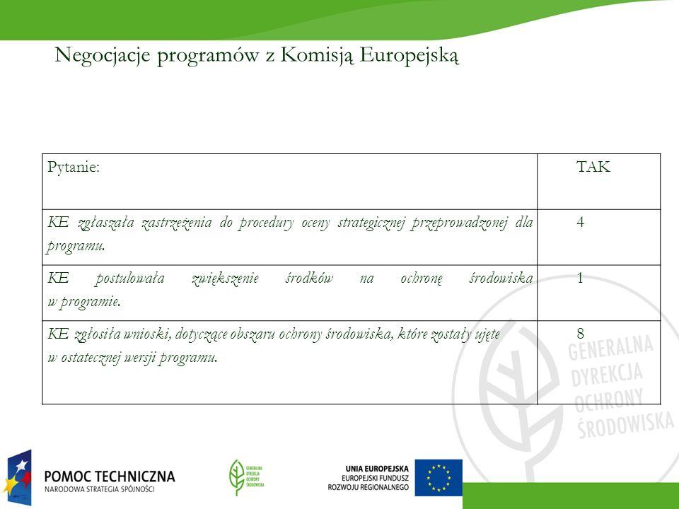 Pytanie:TAK KE zgłaszała zastrzeżenia do procedury oceny strategicznej przeprowadzonej dla programu.