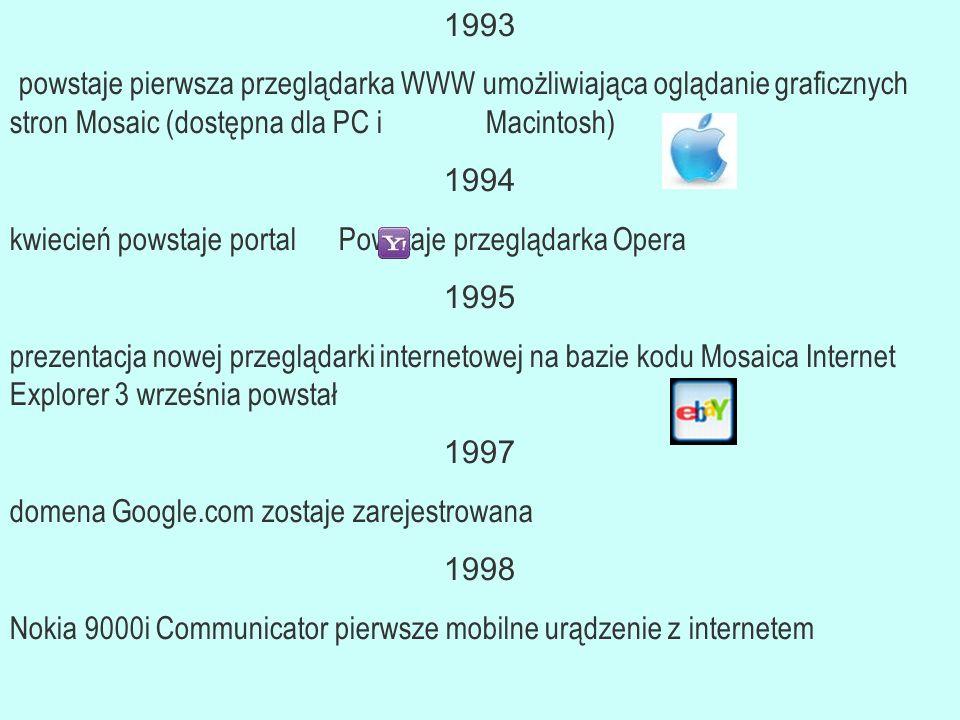2004 Powstaje pierwszy międzynarodowy program do prowadzenia rozmów głosowych 4 lutego Powstaje serwis 17 lutego Indeks Google przekroczył 6 miliardów elementów 9 listopada powstaje przeglądarka 2005 Luty powstaje serwis
