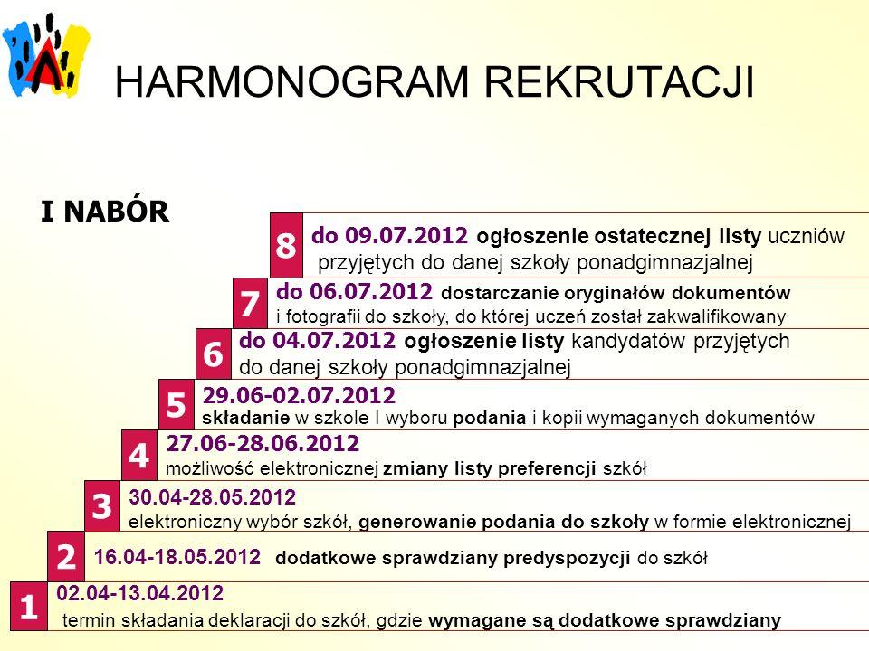 HARMONOGRAM REKRUTACJI, I NABÓR 02.04-13.04.2012 termin składania deklaracji do szkół, gdzie wymagane są dodatkowe sprawdziany 1 30.04-28.05.2012 elek