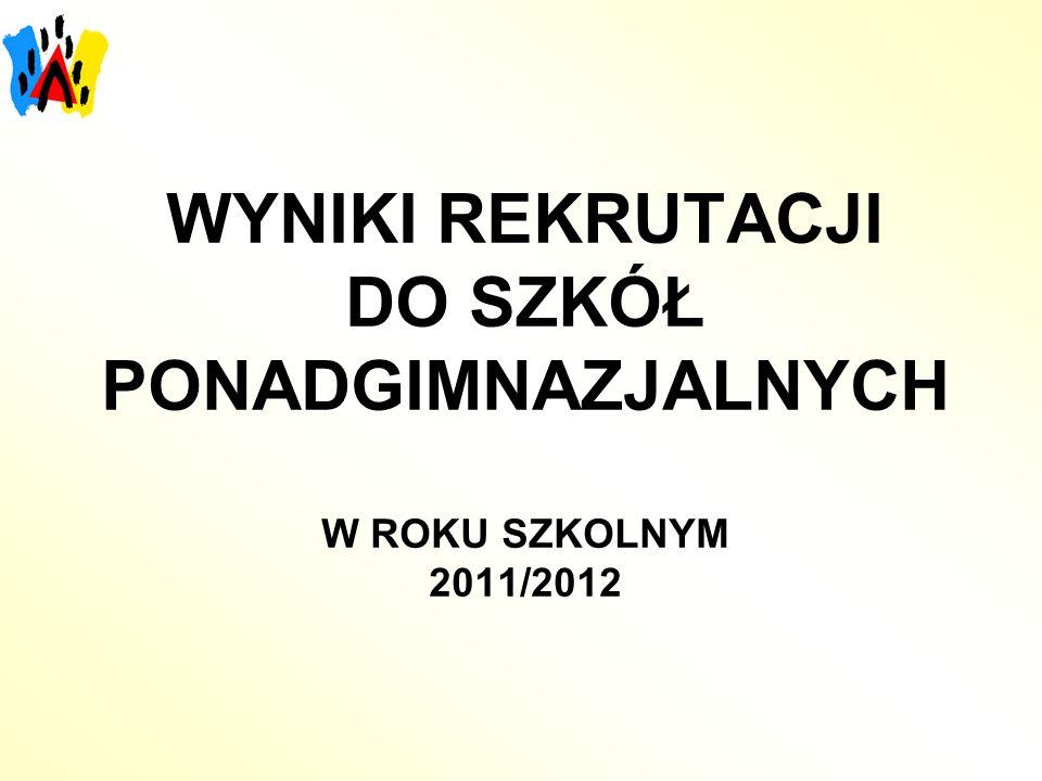WYNIKI REKRUTACJI DO SZKÓŁ PONADGIMNAZJALNYCH W ROKU SZKOLNYM 2011/2012
