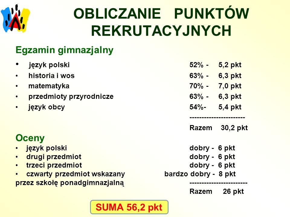 OBLICZANIE PUNKTÓW REKRUTACYJNYCH Egzamin gimnazjalny język polski 52% - 5,2 pkt historia i wos 63% - 6,3 pkt matematyka 70% - 7,0 pkt przedmioty przy