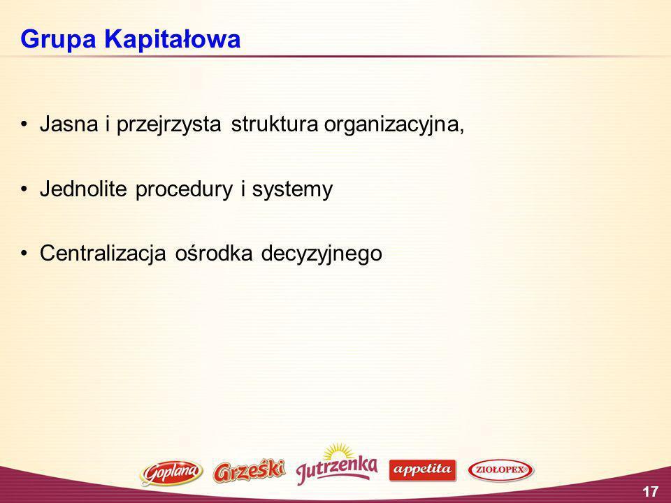 17 Grupa Kapitałowa Jasna i przejrzysta struktura organizacyjna, Jednolite procedury i systemy Centralizacja ośrodka decyzyjnego
