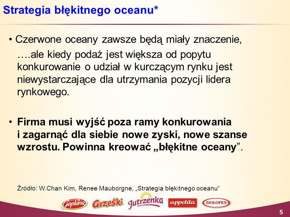 5 Strategia błękitnego oceanu* Żródło: W.Chan Kim, Renee Mauborgne, Strategia błękitnego oceanu Czerwone oceany zawsze będą miały znaczenie, ….ale kie