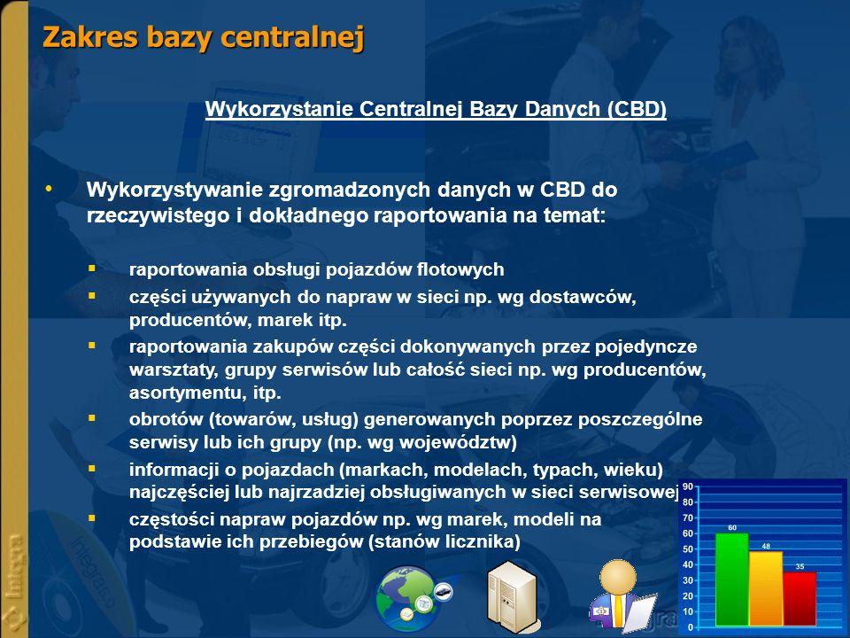 Zakres bazy centralnej Wykorzystywanie zgromadzonych danych w CBD do rzeczywistego i dokładnego raportowania na temat: raportowania obsługi pojazdów f
