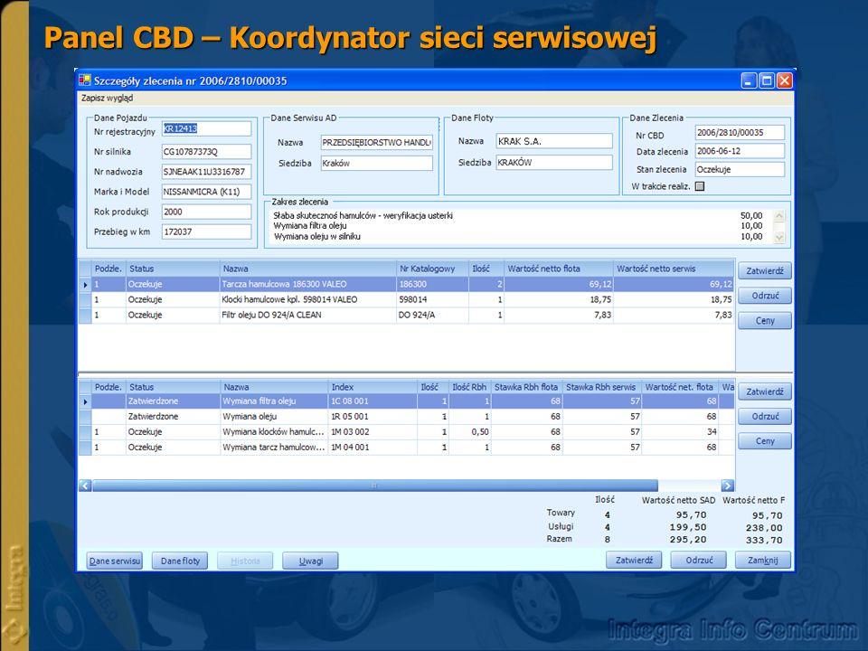 Panel CBD – Koordynator sieci serwisowej