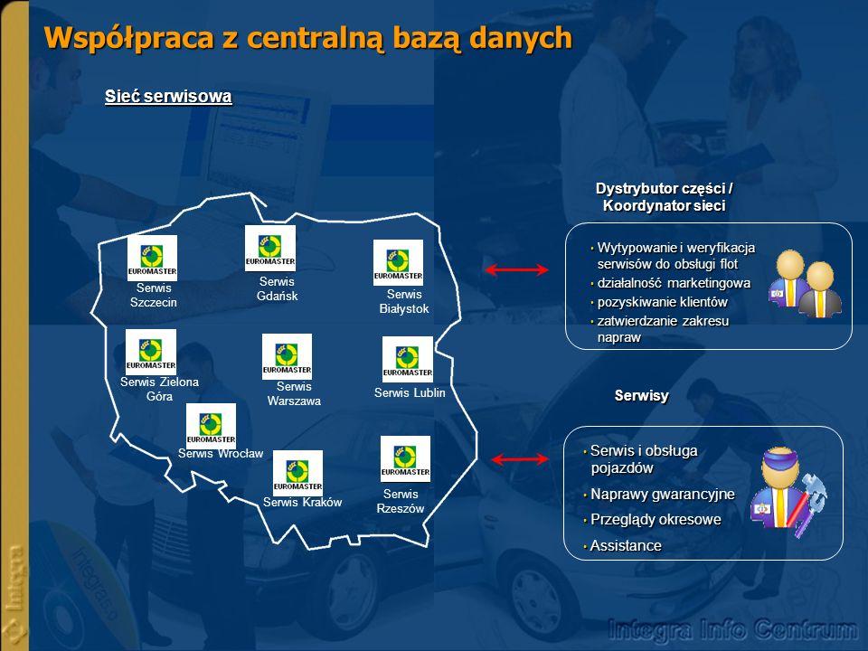 Współpraca z centralną bazą danych Sieć serwisowa Wytypowanie i weryfikacja serwisów do obsługi flot Wytypowanie i weryfikacja serwisów do obsługi flo