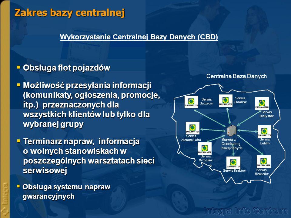 Zakres bazy centralnej Wykorzystanie Centralnej Bazy Danych (CBD) Obsługa flot pojazdów Obsługa flot pojazdów Możliwość przesyłania informacji (komuni