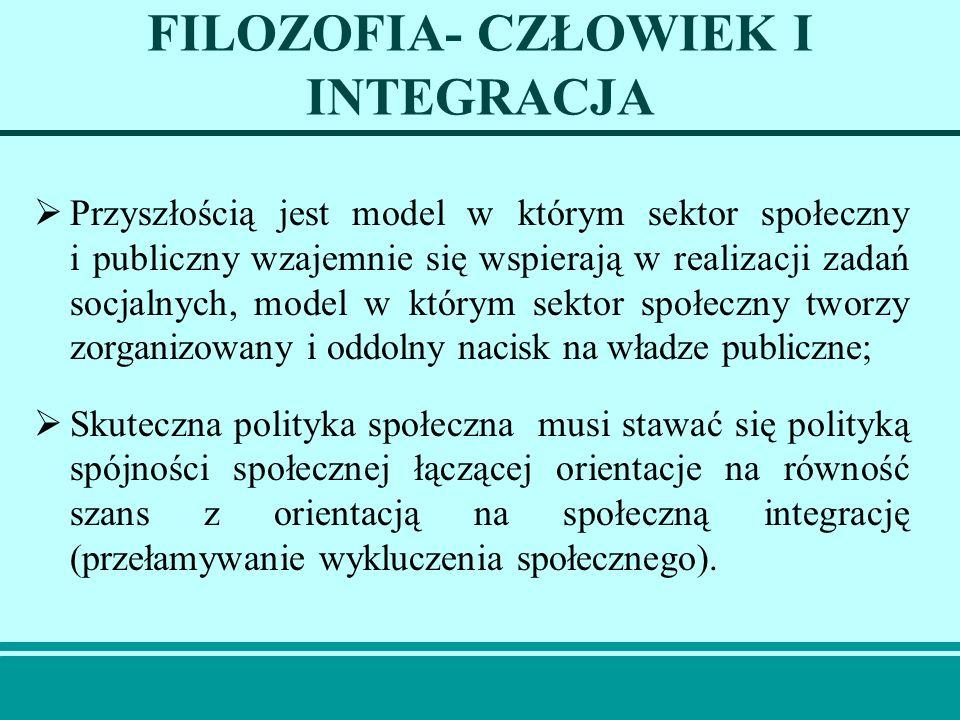 FILOZOFIA- CZŁOWIEK I INTEGRACJA Przyszłością jest model w którym sektor społeczny i publiczny wzajemnie się wspierają w realizacji zadań socjalnych,