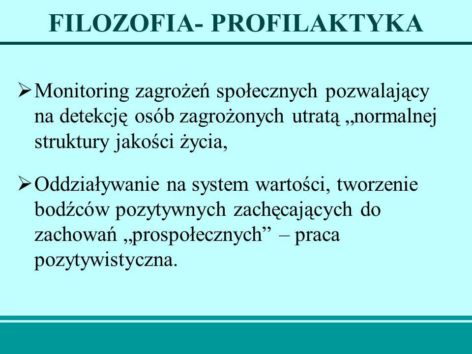 FILOZOFIA- PROFILAKTYKA Monitoring zagrożeń społecznych pozwalający na detekcję osób zagrożonych utratą normalnej struktury jakości życia, Oddziaływan