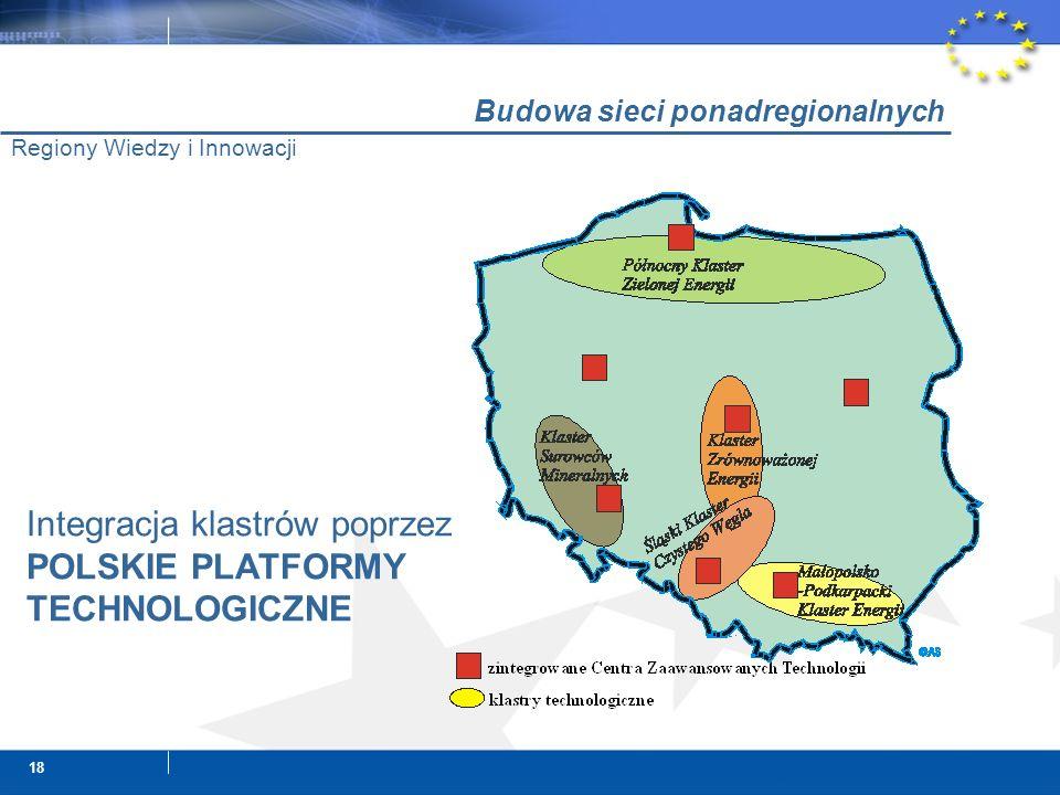 18 Integracja klastrów poprzez POLSKIE PLATFORMY TECHNOLOGICZNE Budowa sieci ponadregionalnych Regiony Wiedzy i Innowacji
