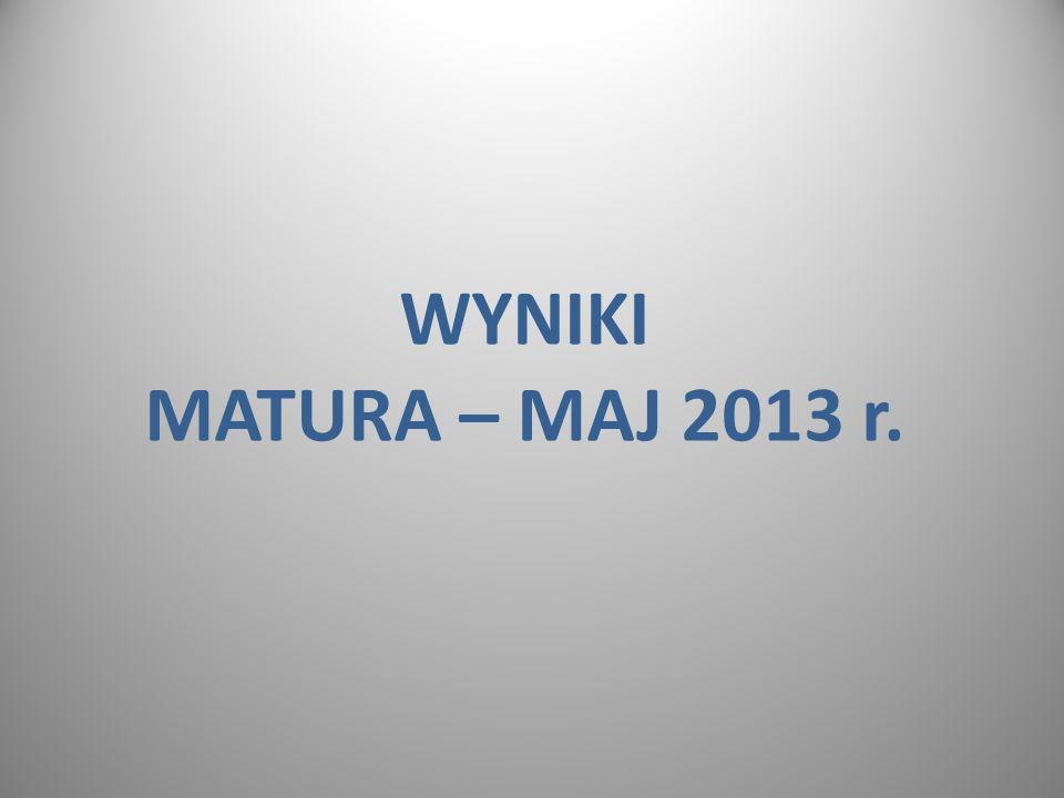 WYNIKI MATURA – MAJ 2013 r.