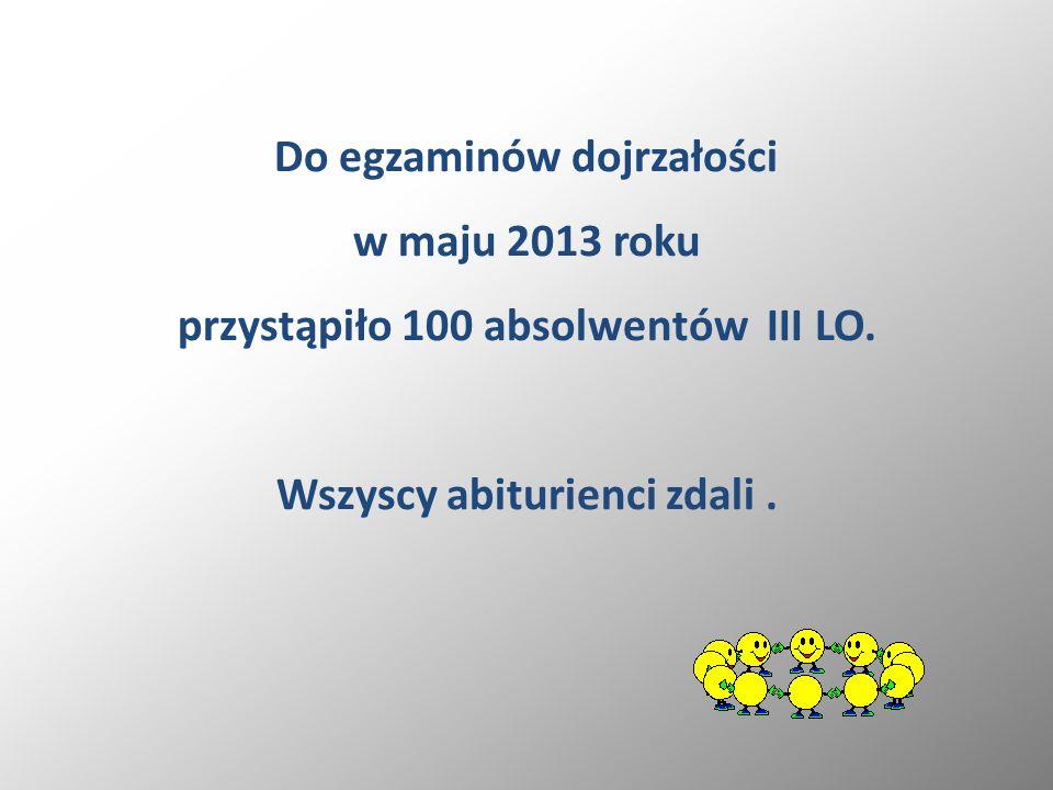 Do egzaminów dojrzałości w maju 2013 roku przystąpiło 100 absolwentów III LO.
