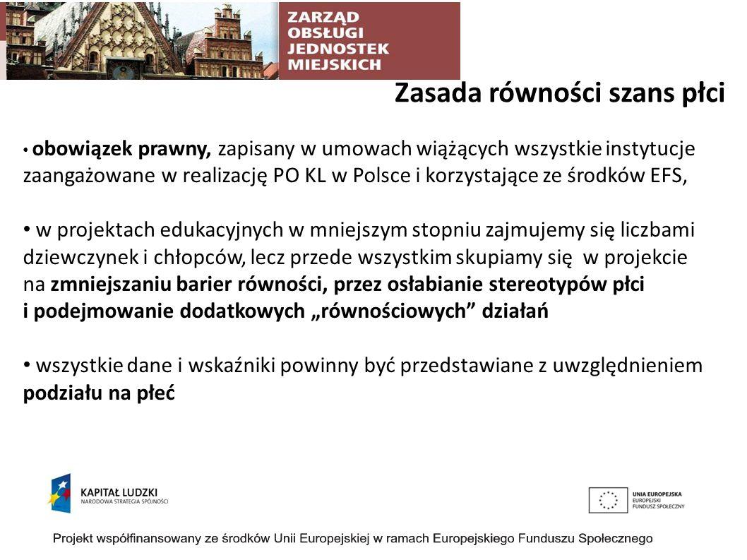Zasada równości szans płci obowiązek prawny, zapisany w umowach wiążących wszystkie instytucje zaangażowane w realizację PO KL w Polsce i korzystające