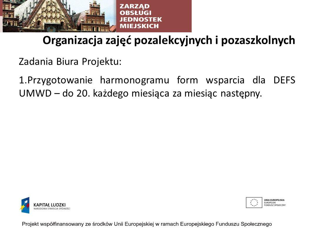 Organizacja zajęć pozalekcyjnych i pozaszkolnych Zadania Biura Projektu: 1.Przygotowanie harmonogramu form wsparcia dla DEFS UMWD – do 20.