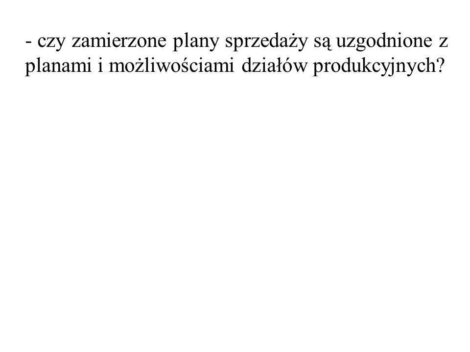 - czy zamierzone plany sprzedaży są uzgodnione z planami i możliwościami działów produkcyjnych?